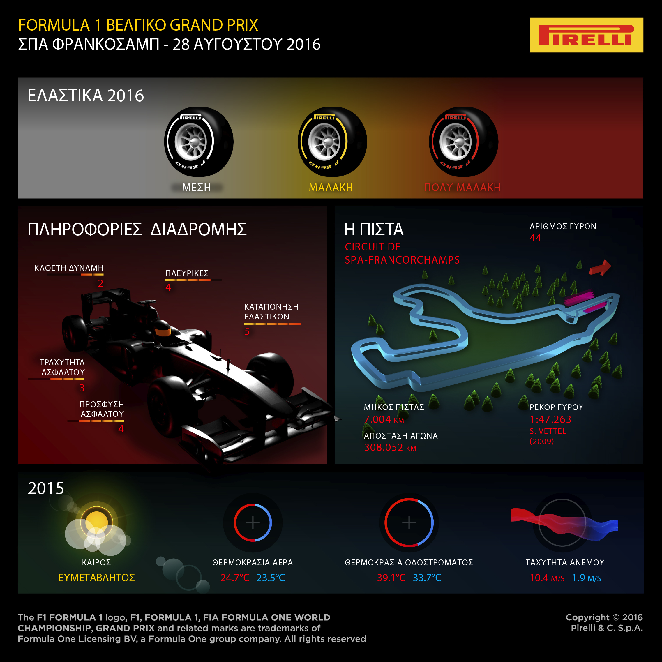 F1 Pirelli GP Belgium Preview (6)