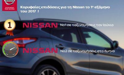Με ένα πρωτότυπο infographic, η Nissan αποτυπώνει την επιτυχημένη διαδρομή της στην Ελληνική αγορά αυτοκινήτου για το πρώτο εξάμηνο της χρονιάς. Με την πλήρως ανανεωμένη γκάμα μοντέλων που διαθέτει, την άκρως ανταγωνιστική εμπορική πολιτική της, καθώς και με την αξιοπιστία του δικτύου της ανά την Ελλάδα, η Nissan πέτυχε για μια ακόμα φορά κορυφαίες επιδόσεις, πρωταγωνιστώντας στην Ελληνική αγορά αυτοκινήτου. Συγκεκριμένα, η Nissan κατέκτησε τον Ιούνιο την πρώτη θέση στις πωλήσεις νέων επιβατικών αυτοκινήτων, με 1.162 ταξινομήσεις και με μερίδιο αγοράς 11,5% ! Παράλληλα, κατέγραψε για το πρώτο εξάμηνο του 2017 πανελλαδικές πωλήσεις 4.580 νέων επιβατικών αυτοκινήτων, γεγονός που την κατατάσσει στη δεύτερη θέση με μερίδιο αγοράς 9,1%. Όσο για το μέλλον, αυτό αναμένεται να είναι εξίσου συναρπαστικό για την Nissan, καθώς με την εμπορική διάθεση του ολοκαίνουργιου MICRA, η Ιαπωνική μάρκα θα εξασφαλίσει ακόμα ένα success story. Η Nissan Νικ. Ι. Θεοχαράκης Α.Ε., ευχαριστεί τους πελάτες της για την προτίμησή τους και δεσμεύεται ότι θα βρίσκεται πάντα δίπλα τους, με υψηλού επιπέδου υπηρεσίες after sales, συνεχείς παροχές και υποστήριξη.