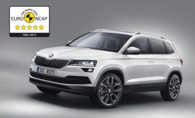 Το SKODA KAROQ κατακτά πέντε αστέρια στις δοκιμές του Euro NCAP Εξαιρετική επίδοση για το νέο SKODA KAROQ, σύμφωνα με τα πρόσφατα αποτελέσματα που ανακοίνωσε ο Euro NCAP, o ανεξάρτητος ευρωπαϊκός οργανισμός δοκιμών ασφάλειας για τα νέα αυτοκίνητα. Το καινούργιο compact SUV της SKODA απέσπασε την κορυφαία διάκριση των πέντε αστέρων, η οποία το καθιστά και επίσημα ως ένα από τα ασφαλέστερα SUV στον κόσμο! Κάτι αναμενόμενο, καθώς το SKODA KAROQ διαθέτει συστήματα ενεργητικής και παθητικής ασφάλειας που συνήθως εξοπλίζουν αυτοκίνητα μεγαλύτερων κατηγοριών. Στην κατηγορία προστασίας ενήλικων επιβατών, το SKODA KAROQ σημείωσε πάρα πολύ καλή επίδοση, με βαθμολογία 93%. Ειδικότερα, ο Euro NCAP υπογράμμισε την αποτελεσματική προστασία του αυχένα και της σπονδυλικής στήλης των επιβατών του KAROQ στις οπίσθιες συγκρούσεις. Το σύστημα πέδησης έκτακτης ανάγκης του νέου compact SUV αποδείχθηκε πολύ αξιόπιστο στις δοκιμές σε χαμηλές ταχύτητες σε αστικό περιβάλλον, αποτρέποντας σχεδόν όλες τις συγκρούσεις. Επιπρόσθετα, το SKODA KAROQ βαθμολογήθηκε με άριστα στην προστασία των ποδιών των πεζών, ενώ αξιοσημείωτη ήταν η επίδοση και στην προστασία της κεφαλής τους. Μετά την αντίστοιχη εξαιρετική επίδοση του SKODA KODIAQ, νωρίτερα μέσα στο 2017, το SKODA KAROQ είναι το δεύτερο όχημα της μάρκας που κατακτά πέντε αστέρια τη χρονιά που διανύουμε. Η SKODA είναι σήμερα ένας από τους λίγους κατασκευαστές αυτοκινήτων που μπορεί να υπερηφανεύεται ότι όλη η γκάμα της έχει βαθμολογηθεί με πέντε αστέρια στις δοκιμές του Euro NCAP. Το KAROQ οφείλει την κορυφαία παθητική του ασφάλεια στην υψηλή στρεπτική ακαμψία του, τις εκτενείς ζώνες παραμόρφωσης, στην εξαιρετικά ασφαλή καμπίνα επιβατών και τη χρήση χάλυβα υψηλής και υπερ-υψηλής αντοχής, για παράδειγμα στις πλευρικές δοκούς. Επιπλέον, το compact SUV διαθέτει επτά αερόσακους στο βασικό του εξοπλισμό: αερόσακους οδηγού και συνοδηγού, πλευρικούς, αερόσακους κεφαλής και αερόσακο γονάτων οδηγού. Τα παιδικά καθίσματα μπορούν να στερεωθούν χρησιμοποιώντα