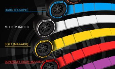 """FORMULA 1 ΚΑΙ PIRELLI: ΟΛΟΙ ΟΙ ΑΡΙΘΜΟΙ ΤΟΥ 2017 """"Ολοκληρώθηκε μια χρονιά γεμάτη ρεκόρ, ας δούμε μερικούς αριθμούς ρεκόρ. Η Formula 1 υιοθέτησε καινοτόμες τεχνικές αλλαγές φέτος. Αυτές είχαν ως αποτέλεσμα τη δημιουργία των ταχύτερων μονοθεσίων στην ιστορία του αθλήματος. Οπότε η δική μας αποστολή ήταν να φτιάξουμε τα ταχύτερα ελαστικά που έχουν γίνει ποτέ. Φτιάξαμε ελαστικά 25% φαρδύτερα από τα περσινά ώστε να μπορούν ν' ανταπεξέλθουν στα υψηλότερα ενεργειακά φορτία και στις αυξημένες ταχύτητες διέλευσης από τις στροφές. Παράλληλα τα φετινά ελαστικά επέτρεπαν στους οδηγούς να πιέζουν σκληρά από την αρχή ως το τέλος της χρήσης τους. Εξελίξαμε αυτά τα ελαστικά κατά τη διάρκεια του 2016 μολονότι ακόμη δεν είχαμε δει πως θα είναι τα μονοθέσια του 2017 μέχρι τις δοκιμές εξέλιξης στη Βαρκελώνη πριν την έναρξη του πρωταθλήματος. Κατά τη διάρκεια της χρονιάς η pole position ήταν κατά μέσο όρο 2.450 δευτερόλεπτα πιο γρήγορη από το 2016. Επίσης οι φετινοί ταχύτεροι γύροι αγώνα ήταν κατά μέσο όσο 2.968 δευτερόλεπτα ταχύτεροι από τους αντίστοιχους περσινούς. Παρότι οι καταπονήσεις ήταν μερικές φορές μέχρι και 35-40% παραπάνω από το 2016 στις ταχύτερες καμπές, τα ελαστικά του 2017 πέτυχαν τους στόχους που είχαμε θέσει στο ξεκίνημα. Κορυφαίο επίπεδο αξιοπιστίας και σταθερότητας. Τώρα ανυπομονούμε για τη νέα σεζόν όπου λανσάρουμε ένα ακόμη ταχύτερο ελαστικό (εξαιρετικά μαλακή γόμα, hypersoft).Συνολικά όλες οι γόμες είναι ένα επίπεδο πιο μαλακές. Αυτό συνεισφέρει στην αύξηση της ταχύτητας και στη βελτίωση του θεάματος στο μέλλον». Μario Isola, Επικεφαλής αγώνων αυτοκινήτου ΕΛΑΣΤΙΚΑ • Συνολικός αριθμός που διατέθηκαν το 2017: 38.788 • Από αυτά τα 33.520 διατέθηκαν σε αγώνες και τα 5.268 σε δοκιμές. • Από τα 38.788 ελαστικά, τα 25.572 ήταν σλικ και τα 13.016 βρόχινα ή ενδιάμεσα. • Ο συνολικός αριθμός ελαστικών που χρησιμοποιήθηκαν κατά τη διάρκεια των αγωνιστικών Σαββατοκύριακων: 12.920, από αυτά τα 11.532 ήταν σλικ και τα 1.388 ήταν βρόχινα ή ενδιάμεσα. • Συνολικός αριθμός ελαστικών """
