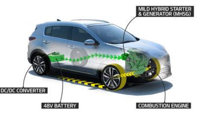 H Kia θα παρουσιάσει ένα νέο υβριδικό σύστημα (mild hybrid) 48V για κινητήρες πετρελαίου το 2018 - Το νέο υβριδικό (mild hybrid) EcoDynamics+ σύστημα κινητήρων πετρελαίου ενισχύει την επιτάχυνση με την χρήση ενός ηλεκτροκινητήρα 48V - Οικονομικά προσιτή τεχνολογία, με μικρές διαστάσεις που μπορεί να ενσωματωθεί στην υπάρχουσα δομή - Παρέχει ηλεκτρική ισχύ και μειώνει το φορτίο του κινητήρα κατά την επιτάχυνση - Ανακτά ενέργεια κατά την επιβράδυνση με ταχύτητα στο κιβώτιο και κατά το φρενάρισμα - Το σύστημα ενσωματώνει νέα λειτουργία Stop & Start εν κινήσει - Η τεχνολογία μειώνει τις εκπομπές CO2 κατά 4% σύμφωνα με το WLTP και κατά 7% με NEDC σε συνδυασμό με χειροκίνητο κιβώτιο - Το Kia Sportage diesel με το νέο υβριδικό σύστημα θα είναι διαθέσιμο στη διάρκεια του 2018. Θα ακολουθήσουν και άλλα μοντέλα καθώς και ένα νέο υβριδικό σύστημα βενζίνης. Η Kia Motors θα παρουσιάσει το νέο της υβριδικό (mild hybrid) σύστημα για κινητήρες πετρελαίου στο β΄εξάμηνο του 2018. Το νέο σύστημα κίνησης «EcoDynamics+» περιορίζει τις εκπομπές CO2 ενισχύοντας την επιτάχυνση με ηλεκτρική ισχύ από μια πρόσθετη μπαταρία 48 Volt και αυξάνοντας τη χρονική διάρκεια που ο κινητήρας εσωτερικής καύσης είναι «εκτός» με τη χρήση μιας νέας ήπιας υβριδικής μονάδας εκκινητήρα/γεννήτριας. Εναρμονισμένο με τη φιλοσοφία της Kia να κατασκευάζει καινοτόμα αυτοκίνητα που είναι προσιτά σε ένα μεγάλο αριθμό αγοραστών, η EcoDynamics+ ήπια υβριδική τεχνολογία εξασφαλίζει μια ιδιαίτερα ελκυστική σχέση κόστους/απόδοσης σε σχέση με τα πλήρως υβριδικά συστήματα πρόωσης. Η συμπαγής κατασκευή των στοιχείων που την αποτελούν σημαίνει πως μπορεί να ενσωματωθεί σε υπάρχοντα μοντέλα και αρχιτεκτονικές κινητήρων χωρίς να επηρεάζεται αρνητικά ούτε η πρακτικότητα, αλλά ούτε και η χωροταξία. Τα ήπια υβριδικά συστήματα της Kia έχουν σχεδιαστεί έτσι ώστε να ταιριάζουν απόλυτα με τον υπάρχοντα τρόπο ζωής των καταναλωτών, μιας και δεν απαιτούν φόρτιση από ηλεκτρικό δίκτυο. Το Kia Sportage θα είναι το πρώτο μοντέλο που θα είναι 