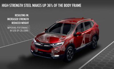 Η Honda αποκαλύπτει τη μηχανολογία που κρύβεται πίσω από το ισχυρότερο, ασφαλέστερο και πιο δυναμικό CR-V όλων των εποχών • Νέα γενιά ατσαλιού υπερυψηλής αντοχής πετυχαίνει το ελαφρύτερο και πιο άκαμπτο πλαίσιο στην ιστορία του CR-V, αυξάνοντας την αντοχή στις συγκρούσεις • Νέα ανάρτηση εξασφαλίζει άνεση και οδηγοκεντρική δυναμική συμπεριφορά • Το Σύστημα Honda Real Time AWD βελτιώνει τη συμβατότητα σε ποικίλες εδαφικές συνθήκες και μειώνει την κατανάλωση • Το CR-V γίνεται ασφαλέστερο από ποτέ χάρη στη βραβευμένη δομή αμαξώματος 'ACE™' και τις αναβαθμισμένες τεχνολογίες ασφάλειας Προϊόν ενός ολοκληρωμένου, νέου προγράμματος σχεδίασης και μηχανολογίας, το νέο Honda CR-V διαθέτει το ισχυρότερο και πιο προηγμένο πλαίσιο στην ιστορία του μοντέλου. Μία χαμηλής αδράνειας, άκαμπτη πλατφόρμα είναι αποτέλεσμα της νέας δομής αμαξώματος που χρησιμοποιεί προηγμένα, ελαφριά και υψηλής ενδοτικότητας υλικά. Το CR-V έχει ρυθμιστεί ώστε όχι μόνο να πληροί τα Ευρωπαϊκά πρότυπα αλλά και να εντυπωσιάζει τους οδηγούς με τις εκπληκτικές επιδόσεις του, παρέχοντας αυτοπεποίθηση και άνεση, αισθητές ακόμα και σε υψηλές ταχύτητες. Το Σύστημα Real Time AWD υπόσχεται πιο δυναμικές επιδόσεις στις στροφές, και παρέχει υποβοήθηση σε ανηφόρες, ενώ τα νέα συστήματα ανάρτησης και διεύθυνσης εξασφαλίζουν άριστη δυναμική συμπεριφορά, με την υποστήριξη των κορυφαίων συστημάτων ενεργητικής & παθητικής ασφάλειας της Honda. Προηγμένες διαδικασίες μεταλλουργίας και κατασκευής Ατσάλι υπερυψηλής αντοχής νέας γενιάς, πρεσαριστό εν θερμώ, χρησιμοποιείται για πρώτη φορά στο νέο CR-V, αποτελώντας το 9% του πλαισίου του νέου μοντέλου, αυξάνοντας την αντοχή σε περιοχές που καταπονούνται περισσότερο σε μία σύγκρουση, και παράλληλα μειώνοντας το συνολικό βάρος του πλαισίου. Η συνδυασμένη χρήση ατσαλιού υψηλής αντοχής 780 MPa, 980 MPa και 1500 MPa αποτελεί το 36% στο νέο CR-V, συγκριτικά με το 10% του προηγούμενου αυτοκινήτου. Αυτός ο συνδυασμός ανώτερων υλικών με προηγμένες μηχανολογικές διαδικασίες έχει σαν αποτέλεσ
