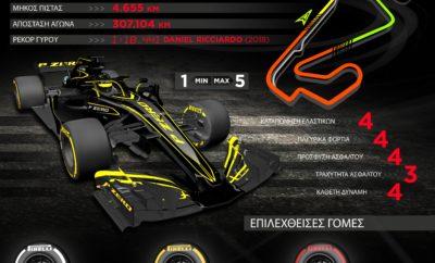 Απ' όλες τις πίστες της Formula 1, η Βαρκελώνη είναι πιθανότατα η πιο γνωστή σε όλες τις ομάδες, λόγω των δοκιμών εξέλιξης. Φέτος στην αρχή της χρονιάς διεξήχθησαν εκεί οκτώ μέρες δοκιμών. Αυτό όμως, δε μειώνει σε τίποτα, την πρόκληση. Η Pirelli επέλεξε τις τρεις πιο σκληρές γόμες της γκάμας της, για δεύτερη φορά φέτος μετά το Μπαχρέιν: C1, σκληρή γόμα με άσπρο σιρίτι, C2 μέση γόμα με κίτρινο σιρίτι, C3 μαλακή γόμα με κόκκινο σιρίτι. Οι τρεις αυτές γόμες μπορούν να αντιμετωπίσουν τα ενεργειακά φορτία και το ζεστό καιρό στην πίστα της Βαρκελώνης, καθώς ξεκινά η Ευρωπαϊκή περίοδος του πρωταθλήματος. Χαρακτηριστικά πίστας • Η πίστα στρώθηκε με νέο ασφαλτοτάπητα πέρυσι και αυτό άλλαξε το χαρακτήρα της, όσον αφορά στις αναπηδήσεις και στην τραχύτητα. Από τότε όμως η επιφάνεια του οδοστρώματος, ωρίμασε και τείνει να μοιάζει περισσότερο με το παρελθόν. • Μολονότι οι ομάδες είχαν τη δυνατότητα να επιλέξουν ανάμεσα σε όλες τις γόμες κατά τη διάρκεια των χειμερινών δοκιμών εξέλιξης, επικέντρωσαν την προσοχή τους στις πιο μαλακές γόμες, οι οποίες χρησιμοποιούνται συχνότερα κατά τη διάρκεια της χρονιάς. Άρα δεν διαθέτουν και πολλά δεδομένα για τη μέση και τη σκληρή γόμα. • Η Βαρκελώνη αποτελεί μια συνολικά καλή δοκιμή για το μονοθέσιο και τα ελαστικά. Αυτός είναι και ο λόγος που χρησιμοποιείται τόσο συχνά για δοκιμές εξέλιξης: Η περίφημη στροφή 3 φορτίζει περισσότερο τα ελαστικά, συνολικά καταπονείται πιο πολύ, το εμπρός αριστερά. • Πέρυσι ο νικητής του αγώνα ακολούθησε στρατηγική μιας αλλαγής, όπως και οι άλλοι δυο που ανέβηκαν στο βάθρο. Ο Lewis Hamilton πήρε τη νίκη για λογαριασμό της Mercedes εκκινώντας με τη μαλακή γόμα και βάζοντας τη μέση στη συνέχεια. Είδαμε όμως και στρατηγικές δυο ή τριών αλλαγών. • Η φετινή γόμα C1 είναι λίγο πιο μαλακή από την αντίστοιχη σκληρή του 2018. Η C2 είναι σχεδόν ανάλογη με τη μέση του 2018 και η C3 με τη μαλακή του 2018. Η φετινή επιλογή γομών για το Ισπανικό Grand Prix έγινε με ζητούμενο να μπορούν οι οδηγοί να πιέζουν σκληρά από την αρχή
