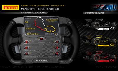 """• Για πρώτη φορά από τότε που η Pirelli επέστρεψε στη Formula 1, το 2011, ξεκινάμε τη σεζόν με τα ίδια ακριβώς ελαστικά που ξεκινήσαμε και πέρυσι. Όπως το 2019 έτσι και φέτος επιλέξαμε για τη Μελβούρνη τη C2 γόμα για το P Zero λευκό σκληρό ελαστικό, την C3 γόμα ως το P Zero κίτρινο, μέσο ελαστικό και τη C4 ως το P Zero κόκκινο, μαλακό ελαστικό. • Αυτή η επιλογή απέδωσε εξαιρετικά πέρυσι, γι' αυτό την επαναλάβαμε. Οι τρεις μεσαίες γόμες της γκάμας P Zero ταιριάζουν με τις ευρείες απαιτήσεις της Μελβούρνης πέρυσι στον αγώνα χρησιμοποιήθηκαν και οι τρεις γόμες. • Το Άλμπερτ Παρκ δεν χρησιμοποιείται συνέχεια ως πίστα οπότε συχνά είναι πολύ βρώμικη η διαδρομή στην αρχή του τριημέρου. Η συγκεκριμένη επιλογή ελαστικών είναι ταιριαστή με την θεαματική βελτίωση κρατήματος της πίστας και προσφέρει στους οδηγούς, πληθώρα εναλλακτικών επιλογών στρατηγικής. Χαρακτηριστικά πίστας • Η πρόσφυση και η σταθερότητα στο φρενάρισμα παίζουν σημαντικό ρόλο στο Άλμπερτ Παρκ. Υπάρχουν κοφτές στροφές και μικρές ευθείες με εξαίρεση την παρατεταμένη στροφή 8 στην όχθη της λίμνης. • Η πίστα έχει πολλές ανομοιομορφίες αυτό κάνει πιο έντονη την έλλειψη πρόσφυσης. Ο καιρός είναι ευμετάβλητος και η διαμόρφωση της πίστας δε συγχωρεί λάθη, οπότε είναι πιθανή η εμφάνιση του αυτοκινήτου ασφαλείας. • Δεν κερδίζει πολύ συχνά, ο poleman στο συγκεκριμένο αγώνα. Mario Isola – Επικεφαλής F1 και αγώνων αυτοκινήτου """"Όσον αφορά στα ελαστικά, οι οδηγοί είναι καλά προετοιμασμένοι για τη Μελβούρνη καθώς έγινε ακριβώς η ίδια επιλογή με πέρυσι. Οπότε έχουν διαθέσιμα πολλά στοιχεία. Ίσως το μόνο ερώτημα που τίθεται είναι πως θα συμπεριφερθούν αυτά τα ελαστικά στα μονοθέσια του 2020, τα οποία έχουν ήδη αποδειχθεί πολύ ταχύτερα από τα περσινά. Βέβαια υπάρχουν πολλές πληροφορίες από τις δοκιμές εξέλιξης στη Βαρκελώνη τον προηγούμενο μήνα. Τα προηγούμενα χρόνια στην Αυστραλία, οι περισσότεροι οδηγοί έκαναν μια αλλαγή ελαστικών, δεν υπάρχει λόγος να γίνει κάτι διαφορετικό φέτος. Ξεκινά η τελευταία σεζόν μιας εποχής, αυτής"""